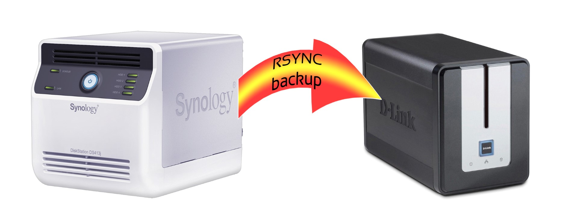Rsync backups